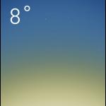Das aktuelle Wetter.